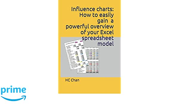 amazon com influence charts how to easily gain a powerful overview