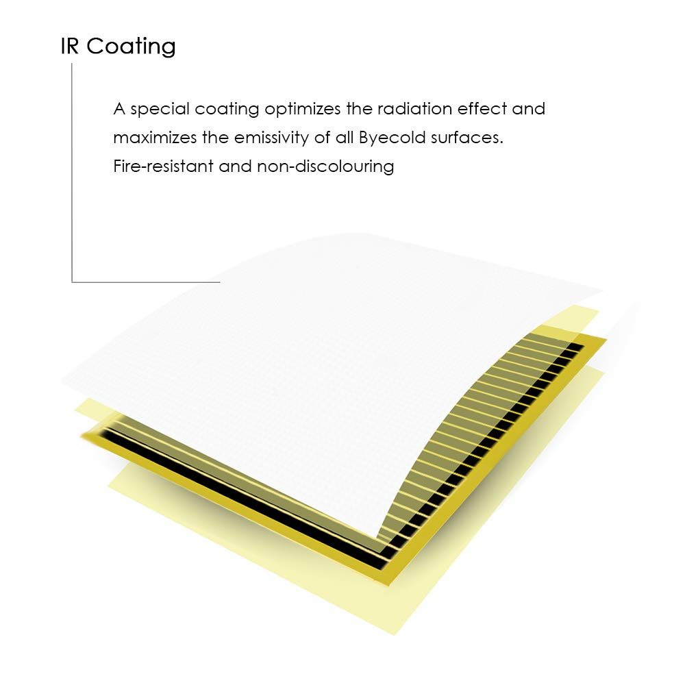 CE//TUV//RoHS//GS Certificate byecold Far Infrared Panel Heater 580W Infrared Heating Panel Energy Saving Eco-friendly Modern Wall Heater with Carbon Crystal Heating Element