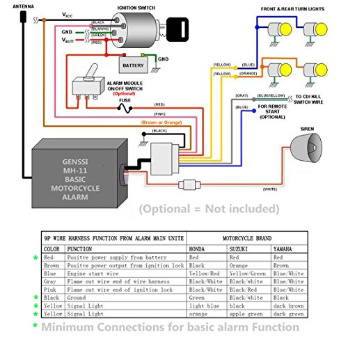Brinks Alarm Wiring Diagram Schematic Symbols Diagram