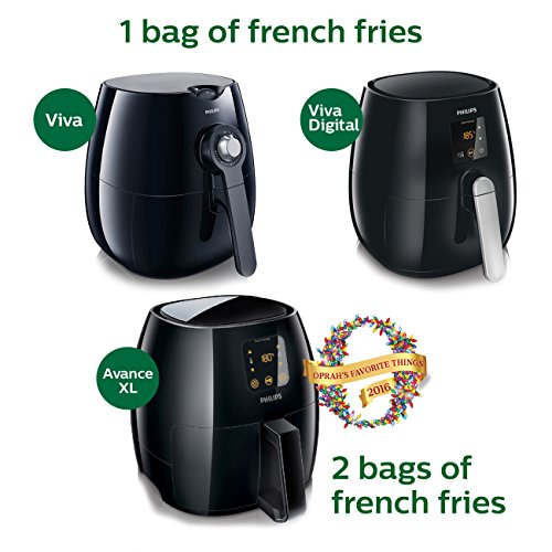 Philips Digital Air Fryer, The Original Air fryer, Fry Healthy with Less Fat