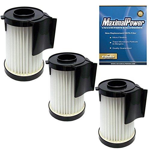 (MaximalPower Vacuum Filter for Eureka DCF-10 DCF-14 Lightweight Upright Vacuum Cleaner Pleated Hepa)