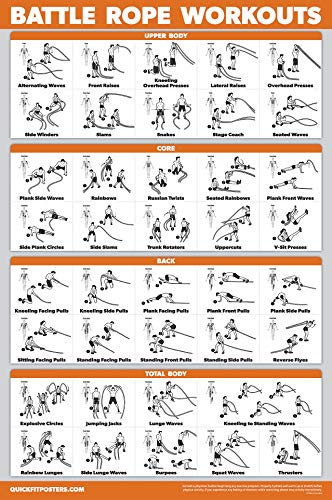 """QuickFit Battle Rope Workout Poster - Laminated - Illustrated Exercise Chart (Laminated, 18"""" x 27"""")"""