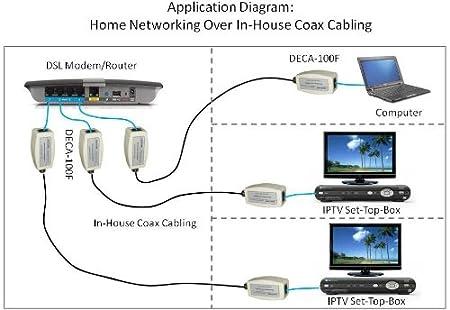 att uverse wiring diagram att image wiring diagram att uverse cat5 wiring diagram att auto wiring diagram schematic on att uverse wiring diagram