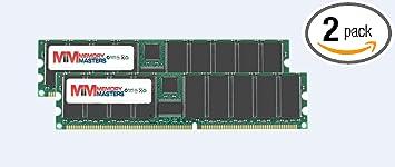 MEM DIMM,1GB,PC2100