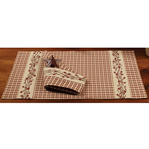 Country Kitchen Placemats 3