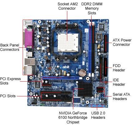Abit NF-M2S NVIDIA GeForce 6100 & nForce 405 Socket AM2 mATX Motherboard