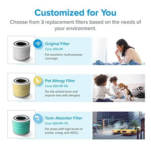 51mG2ZKg4iL. SS510  - LEVOIT Air Purifier for Home Allergies and Pets Hair Smokers in Bedroom, H13 True HEPA Filter, 24db Filtration System…