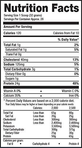 BPI Sports Best Protein Whey Formula, Vanilla Swirl, 2 Pound: Amazon.es: Salud y cuidado personal