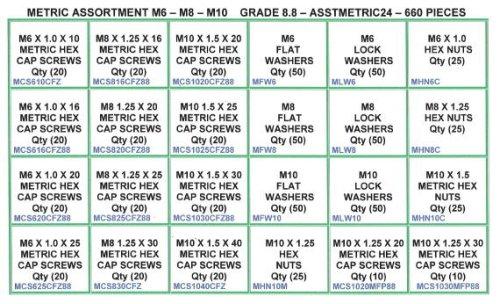 NEF Metric Assortment Hex Cap Screws (Bolts), Hex Nuts, Flat Washers, Lock Washers M6 - M8 - M10, 660 Pieces with 24 Hole Metal Storage Bin