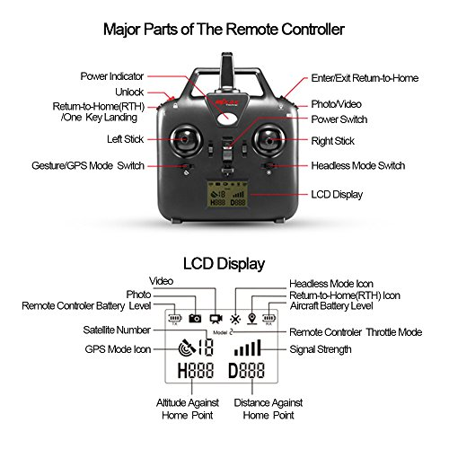 LOHOME B2W Bugs 2 W RC Quadcopter - 2.4GHz 6-Axis Gyro 1080P HD 5G Wifi Camera FPV Drone Remote Control Drone Folding Aircraft - Black