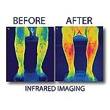 Foot Circulation Plus - EMS Feet and Legs Massager