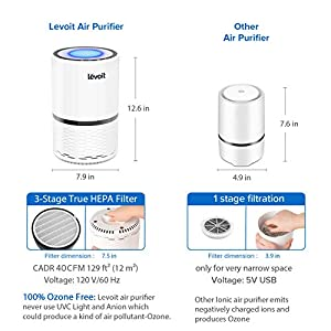 Levoit Air Purifier for Home w...