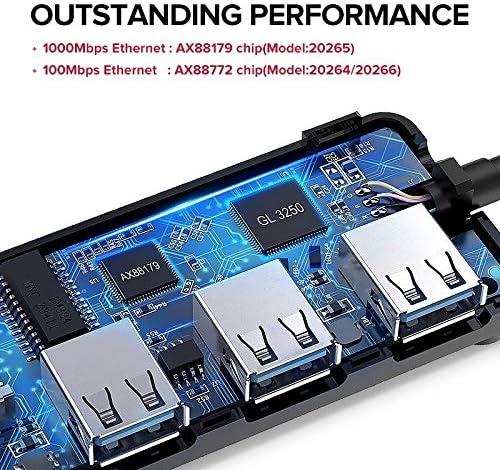 HUB USB Ethernet USB 3.0 HUB for Box 3//S Set-top Box Ethernet Adapter Network Card USB USB Color : USB 3.0 with EU Plug