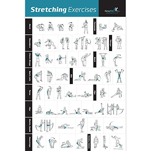 Stretching Exercise Poster Laminated - Shows How to Stretch Specific Muscles for Your Workout - Home Gym Fitness Guide (20