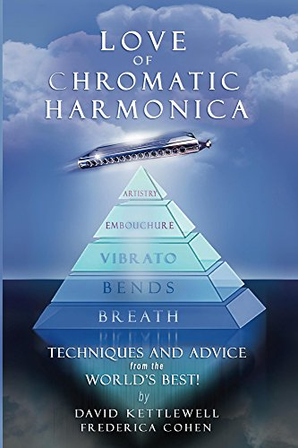 LOVE OF CHROMATIC HARMONICA...Techniques and Advice From The World's Best!