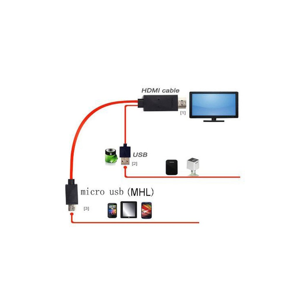 2 Meter Micro Usb Mhl To Hdmi Cable Adapter Hdtv Red Wire Diagram Computers Accessories