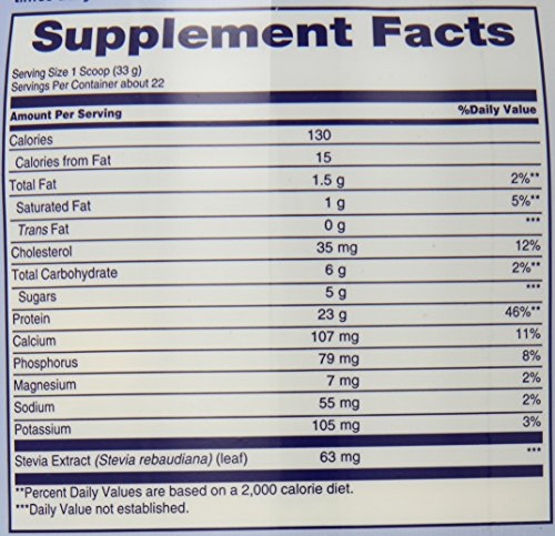 Pure Protein Natural Whey Powder, 1.6 pounds