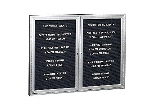 (Enclosed Indoor Directory Board 5