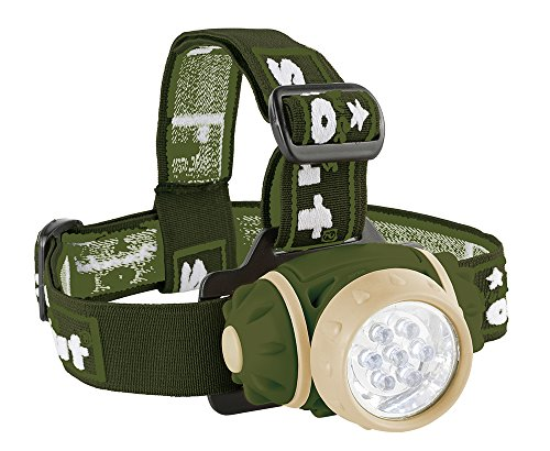 Happy People 19352 – Scout, LED-hoofdlamp