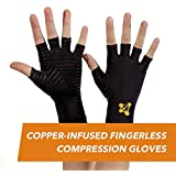 CopperJoint – Copper-Infused Fingerless Compression Gloves, Designed to Support Enhanced Performance, Rapid Recovery Pain Relief All Lifestyles, Pair (Small)