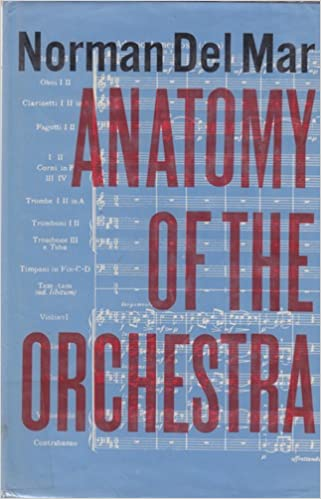 ,,OFFLINE,, Anatomy Of The Orchestra. mejores Journal Palace Hawke prior