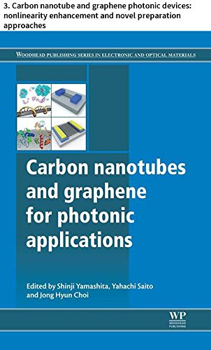 Carbon nanotubes and graphene for photonic applications: 3. Carbon nanotube and graphene photonic devices: nonlinearity enhancement and novel preparation ... Series in Electronic and Optical Materials) (Carbon Nanotube Devices)