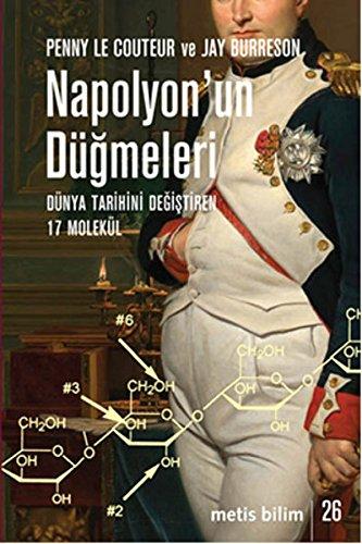 Napolyon'un Dugmeleri