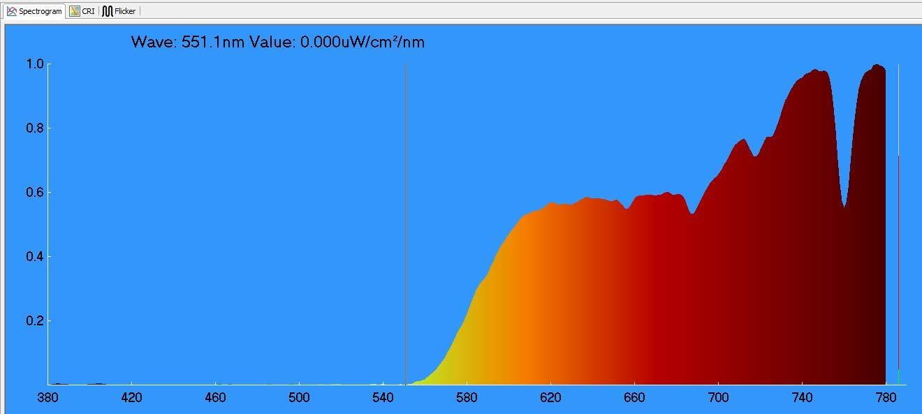 BLUblox Clarke Sleep+ 100% Blue/Green Light Blocking Glasses