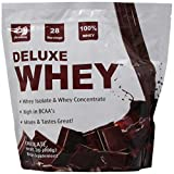 Eclipse Sport Deluxe Whey Supplement, Chocolate, 2 Pound Review