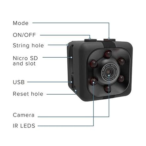 1080P HD Mini cámara inalámbrica Soporte TF 32G Cámara espía módulo Oculto DIY Detección de Movimiento de cámara: Amazon.es: Bricolaje y herramientas