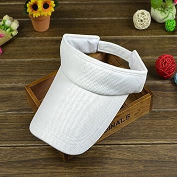 Amazon.com: No parte superior Hat y aspiradora. parte ...