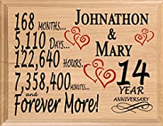 14th Anniversary Symbols  sc 1 st  Anniversary Gift & Modern u0026 Traditional 14th Wedding Anniversary Gifts for Women u0026 Men