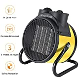 Ceramic Space Heater – Portable Space Heater with Adjustable Thermostat, 0 \ 750W \ 1500W PTC Heater, Hot & Cool Fan and Overheat Protection, Energy-Saving Utility Heater for Office and Home, Black Review
