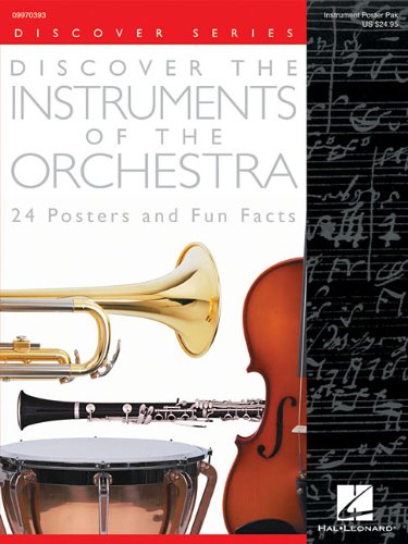 Discover the Instruments of the Orchestra (24 Posters): Poster Pack