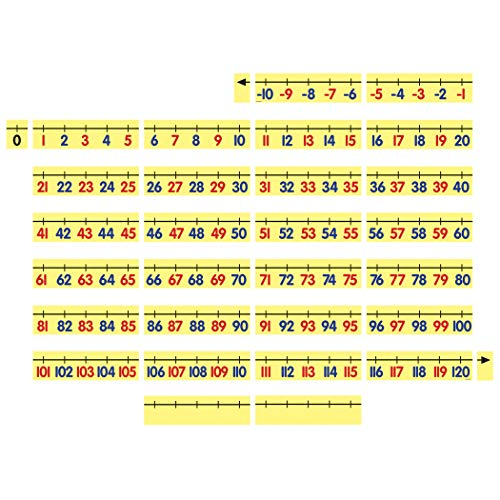 Dowling Magnets Magnet Math Magnetic Demonstration# Line (10 to 120) (Number Line With Negative Numbers Up To 100)