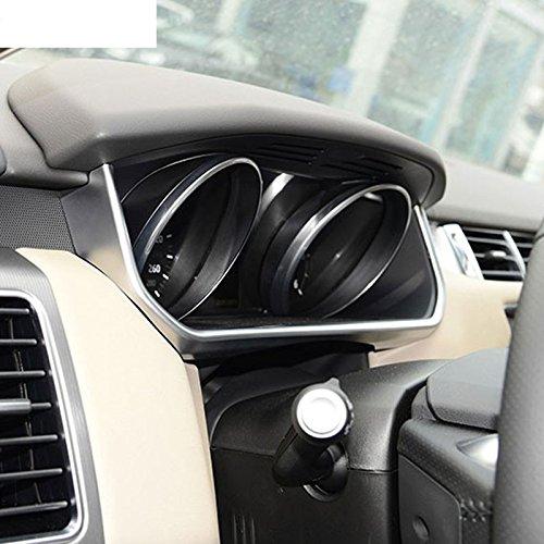 Herben for Land Rover Range Rover Sport RR Sport 2014-2017 Accessories Car Styling ABS Chrome Car Dashboard U Shape Frame Trim 1pc