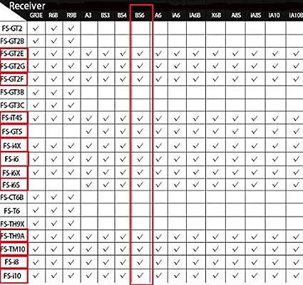 EYESKY Flysky FS-iA10B Receiver 2.4G 10CH PPM Output for Flysky FS-i6 FS-i6S FS-i10 Transmitter