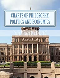 Charts of Philosophy, Politics and Economics: Quick references for political science and public policy