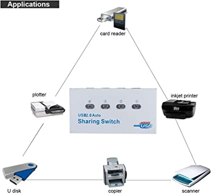 Kafuty PC Computadora USB 2.0 Auto/Manual Switch Switch Hub Adaptador de 4 Puertos para Impresora Scanner Plotter, con Carcasa de aleación de Aluminio, fácil de Cambiar: Amazon.es: Electrónica