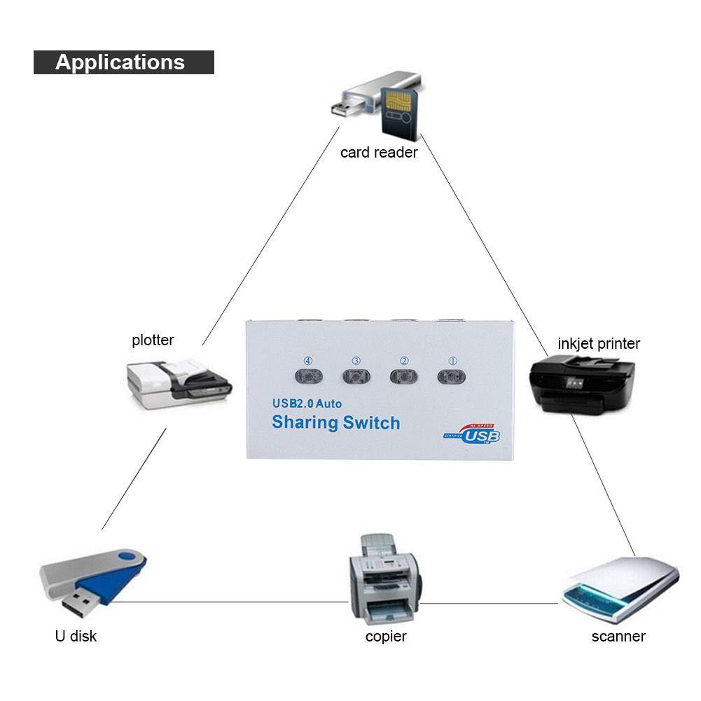 Acouto Intercambiador de Intercambio, computadora PC USB 2.0 ...