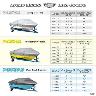 Pyle Armor Shield Trailer Master Boat Cover