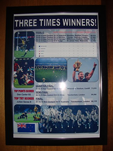 New Zealand All Blacks 2015 Rugby World Cup winners - framed print