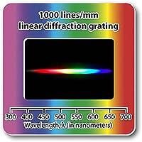 Rainbow Symphony Diffraction Grating Slides - Linear 1000 Line/Millimeters