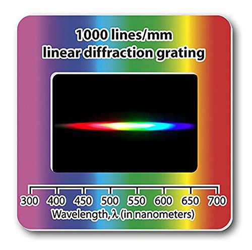 Rainbow Symphony Diffraction Grating Slides - Linear 1000 Line/Millimeters, Package of 25