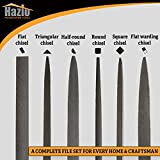 Needle File Set|6 Piece| Hardened Steel Alloy, Secure Grip| For Jewelry, Metal, Plastic, Wood & DIY Projects| Mini Set Complete w/Flat, Flat Warding, Square, Triangular, Round & Half Round Chisels