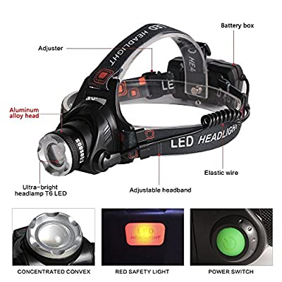 Super Bright Headlamp LED Tactical Flashlight,Rechargeable Li-ion Battery,COSOOS Zoomable,4-Mode Head Lamp,Waterproof Head Flash Light for Camping,Hiking,Reading,Fishing,Biking,Helmet,Run AAA Battery