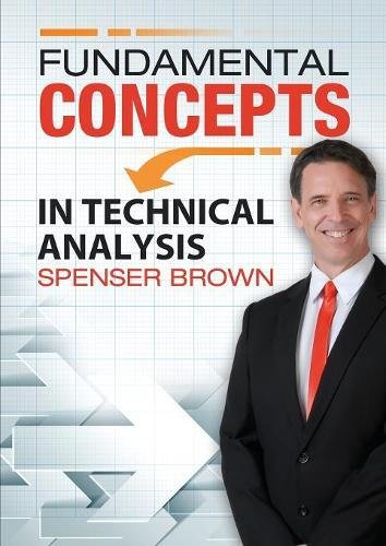 Fundamental Concepts in Technical Analysis by Sener