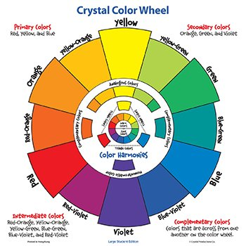 analogous color wheel - 3