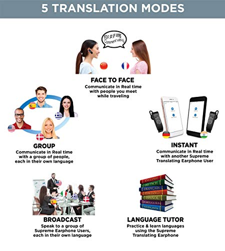Portable Language Translator Device – Translate Headphone – Voice Translation Earpiece – Real Time Two-Way Translation Gadget – Bluetooth Multi-Language Support with 5 Modes & Call Answering by Supreme Tech (Image #3)