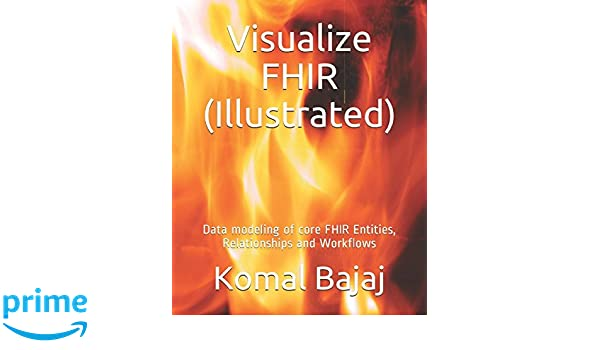 Visualize FHIR (Illustrated): Data modeling of core FHIR